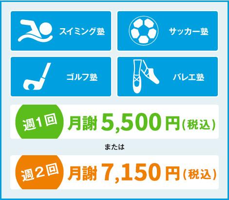 野球・キッズ体操・剣道・ヒップホップ塾の月謝
